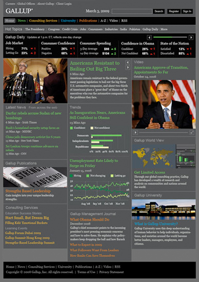Gallup.com Homepage Idea